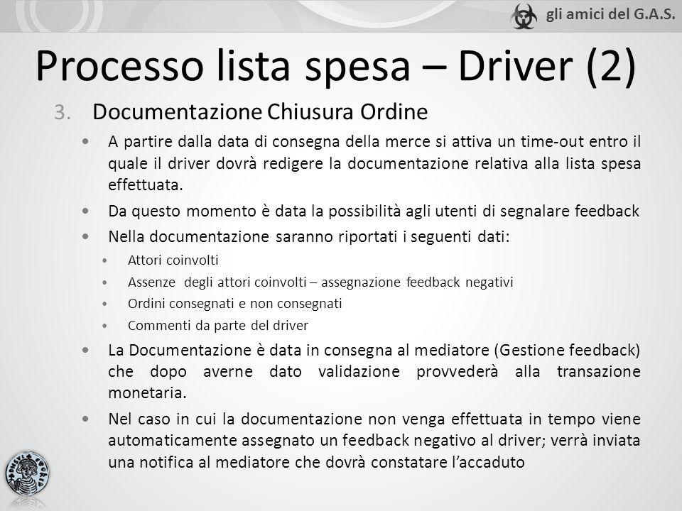 Processo lista spesa – Driver (2) 3. Documentazione Chiusura Ordine A partire dalla data di consegna della merce si attiva un time-out entro il quale