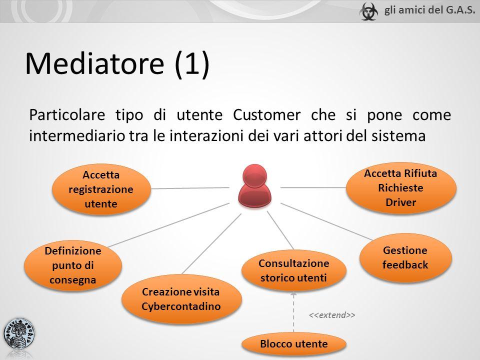 Mediatore (1) Particolare tipo di utente Customer che si pone come intermediario tra le interazioni dei vari attori del sistema Accetta registrazione
