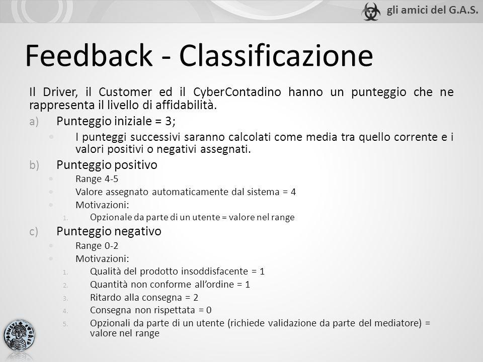 Feedback - Classificazione Il Driver, il Customer ed il CyberContadino hanno un punteggio che ne rappresenta il livello di affidabilità. a) Punteggio