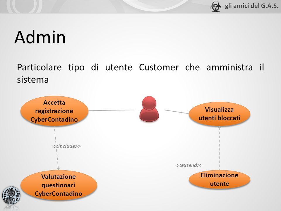 Admin Particolare tipo di utente Customer che amministra il sistema Accetta registrazione CyberContadino Valutazione questionari CyberContadino Visual