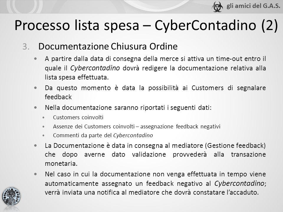 Processo lista spesa – CyberContadino (2) 3. Documentazione Chiusura Ordine A partire dalla data di consegna della merce si attiva un time-out entro i