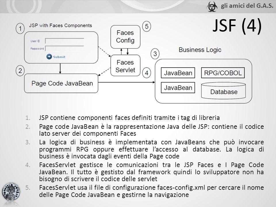 JSF (4) 1. JSP contiene componenti faces definiti tramite i tag di libreria 2. Page code JavaBean è la rappresentazione Java delle JSP: contiene il co
