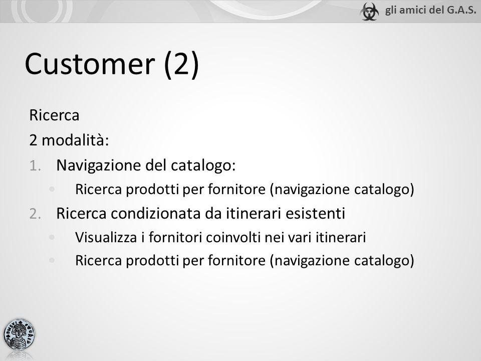 Customer (2) Ricerca 2 modalità: 1. Navigazione del catalogo: Ricerca prodotti per fornitore (navigazione catalogo) 2. Ricerca condizionata da itinera