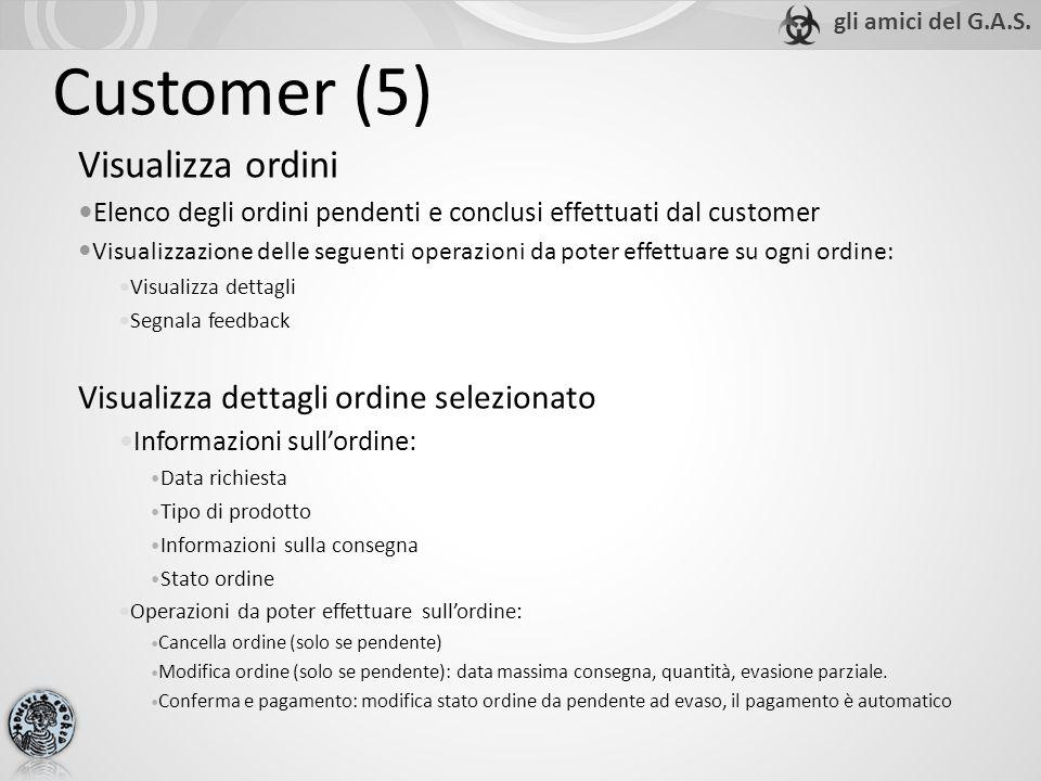 Customer (5) Visualizza ordini Elenco degli ordini pendenti e conclusi effettuati dal customer Visualizzazione delle seguenti operazioni da poter effe