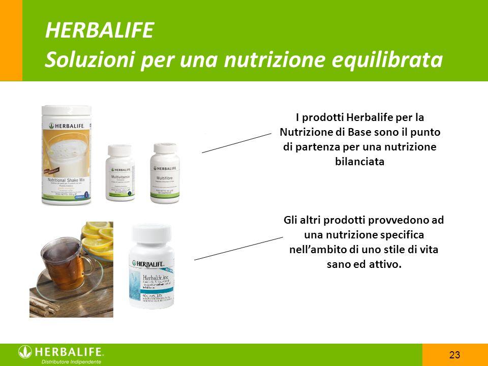 23 HERBALIFE Soluzioni per una nutrizione equilibrata I prodotti Herbalife per la Nutrizione di Base sono il punto di partenza per una nutrizione bila