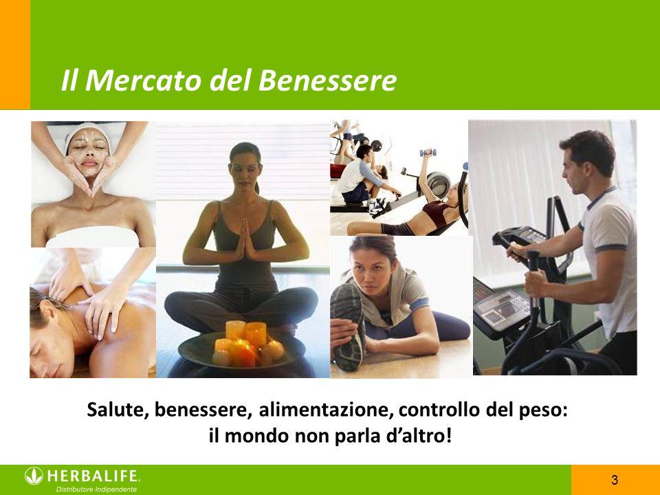 3 Il Mercato del Benessere Salute, benessere, alimentazione, controllo del peso: il mondo non parla daltro!