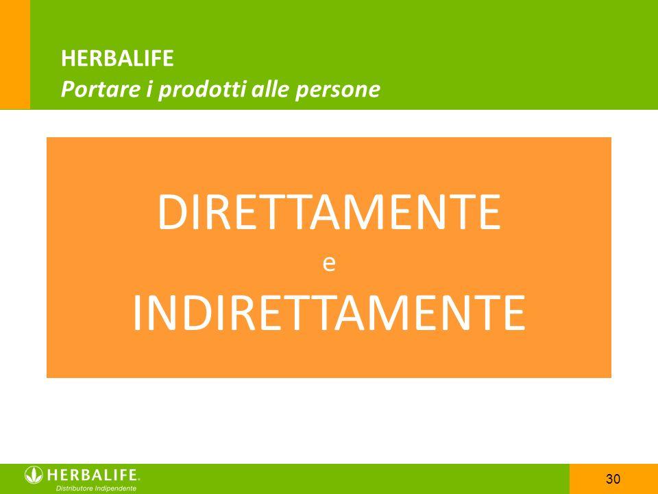 30 HERBALIFE Portare i prodotti alle persone DIRETTAMENTE e INDIRETTAMENTE