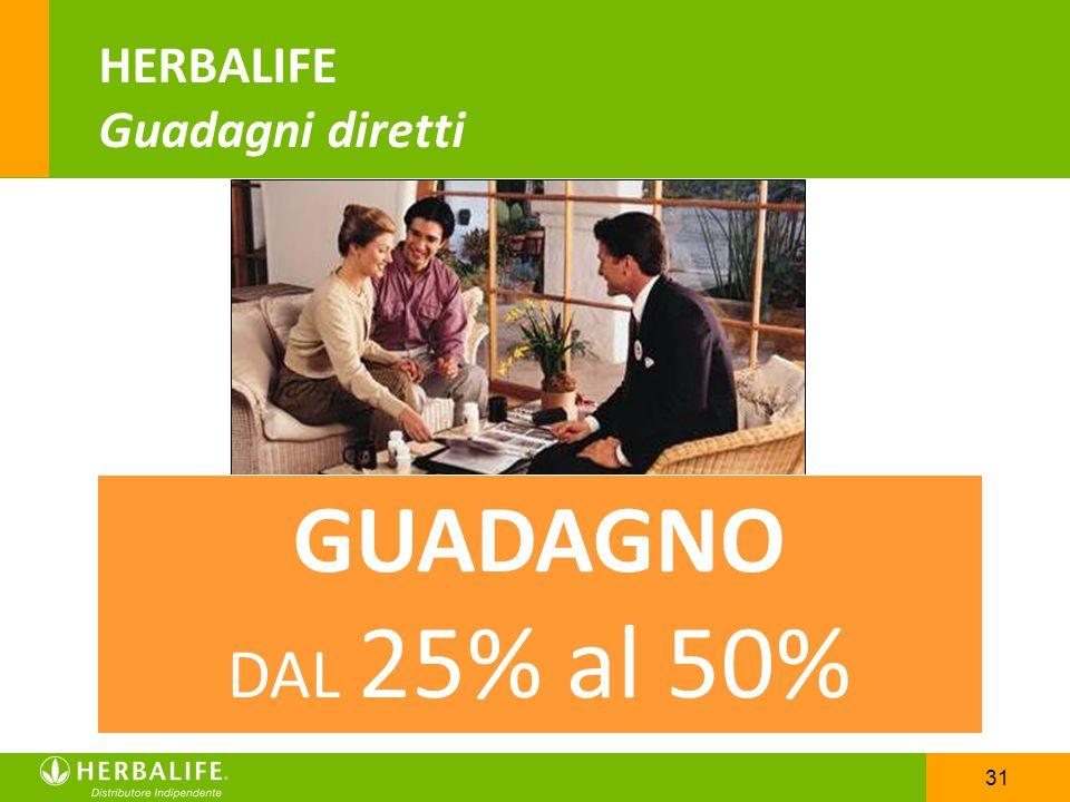 31 un piccolo gruppo di clienti… GUADAGNO DAL 25% al 50% HERBALIFE Guadagni diretti