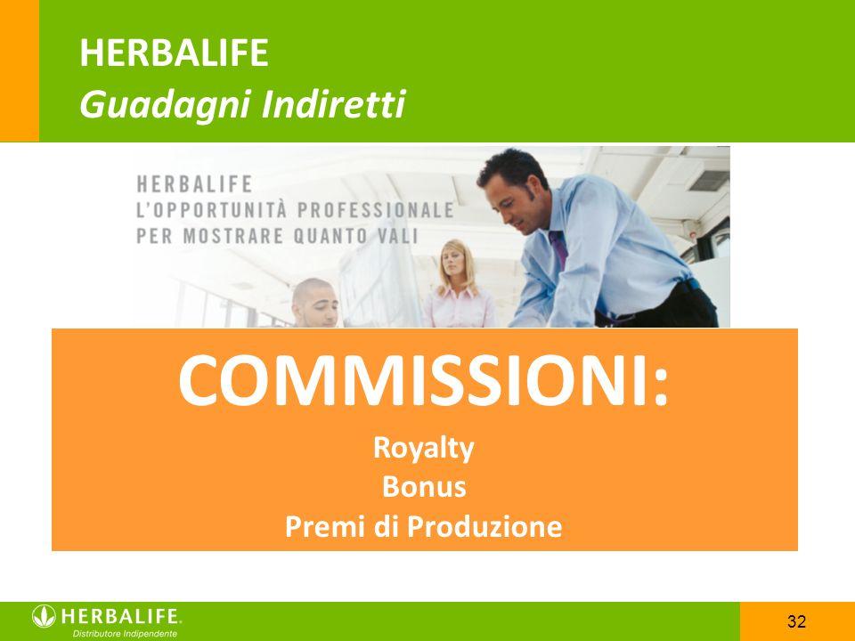32 un piccolo gruppo di distributori… COMMISSIONI: Royalty Bonus Premi di Produzione HERBALIFE Guadagni Indiretti