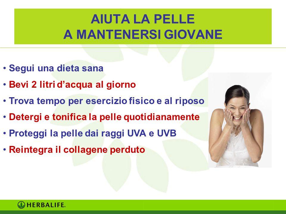 PASSO 5: IDRATARE E PROTEGGERE Per ristabilire lequilibrio idrico della pelle Per mantenerla morbida e sana Per proteggerla dagli attacchi dellambiente esterno (SPF 15)