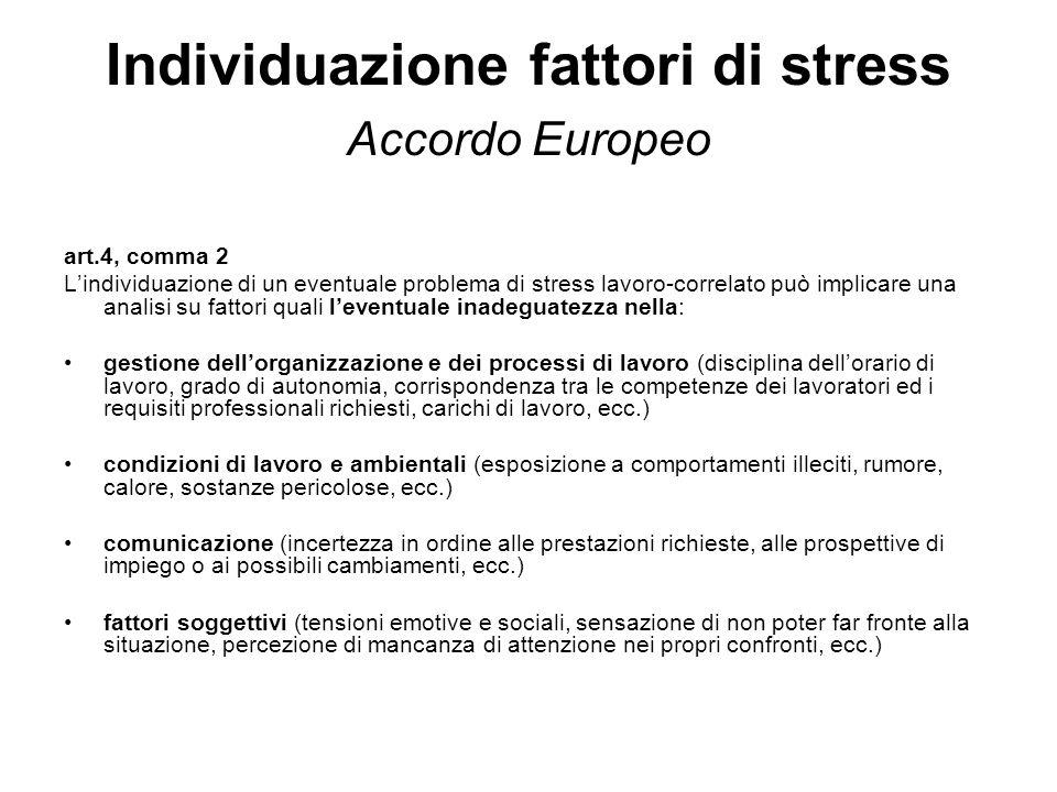 Individuazione fattori di stress Accordo Europeo art.4, comma 2 Lindividuazione di un eventuale problema di stress lavoro-correlato può implicare una