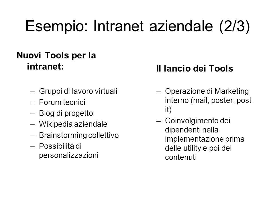 Esempio: Intranet aziendale (2/3) Nuovi Tools per la intranet: –Gruppi di lavoro virtuali –Forum tecnici –Blog di progetto –Wikipedia aziendale –Brain