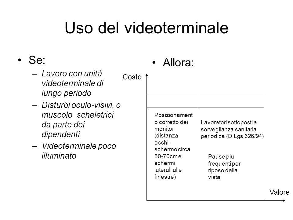 Uso del videoterminale Allora: Se: –Lavoro con unità videoterminale di lungo periodo –Disturbi oculo-visivi, o muscolo scheletrici da parte dei dipend