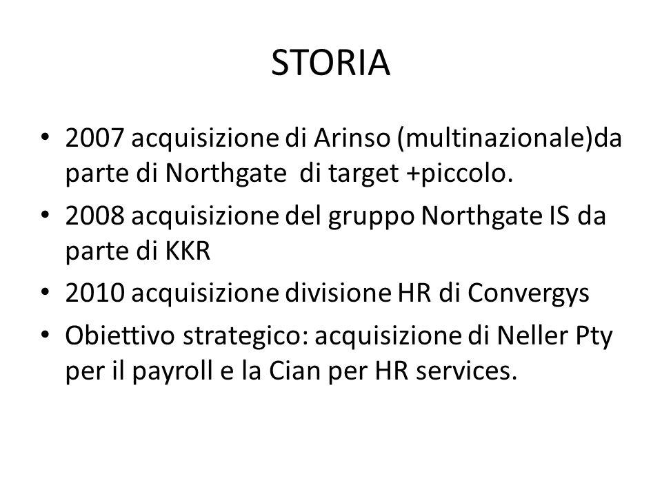 STORIA 2007 acquisizione di Arinso (multinazionale)da parte di Northgate di target +piccolo. 2008 acquisizione del gruppo Northgate IS da parte di KKR