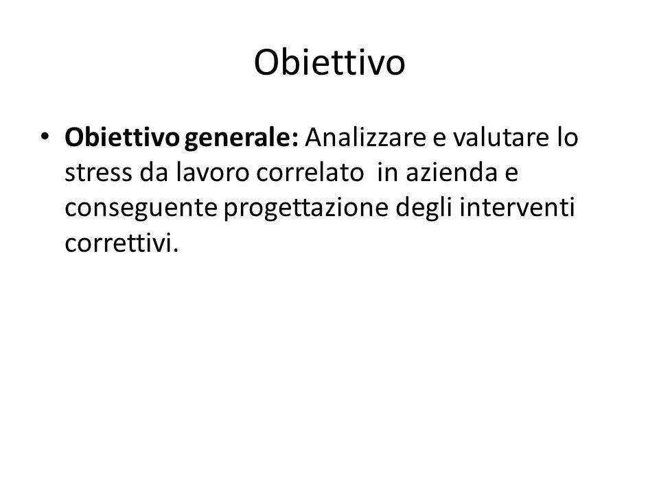 Micro OBIETTIVO Progettare gli interventi correttivi Gestire tali interventi monitorando i livelli di stress da lavoro correlato.