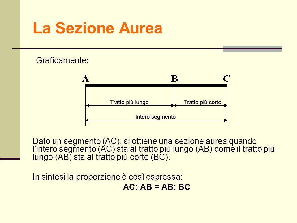 La Sezione Aurea Dato un segmento (AC), si ottiene una sezione aurea quando lintero segmento (AC) sta al tratto più lungo (AB) come il tratto più lung