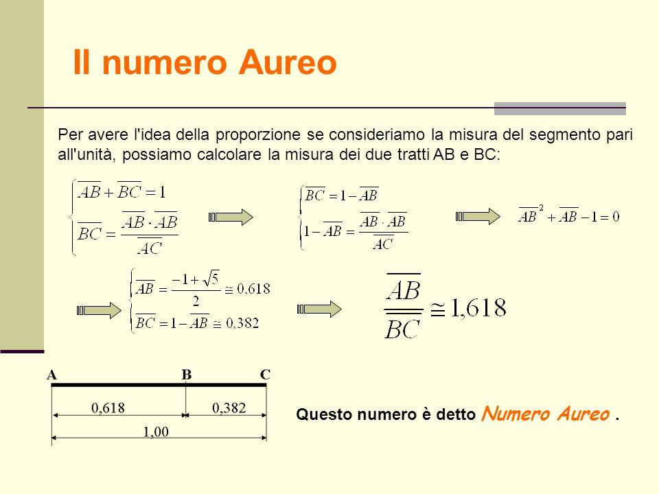 Il numero Aureo Per avere l'idea della proporzione se consideriamo la misura del segmento pari all'unità, possiamo calcolare la misura dei due tratti