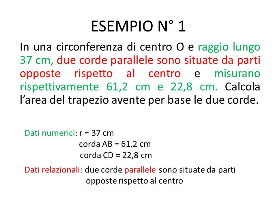 ESEMPIO N° 1 In una circonferenza di centro O e raggio lungo 37 cm, due corde parallele sono situate da parti opposte rispetto al centro e misurano ri