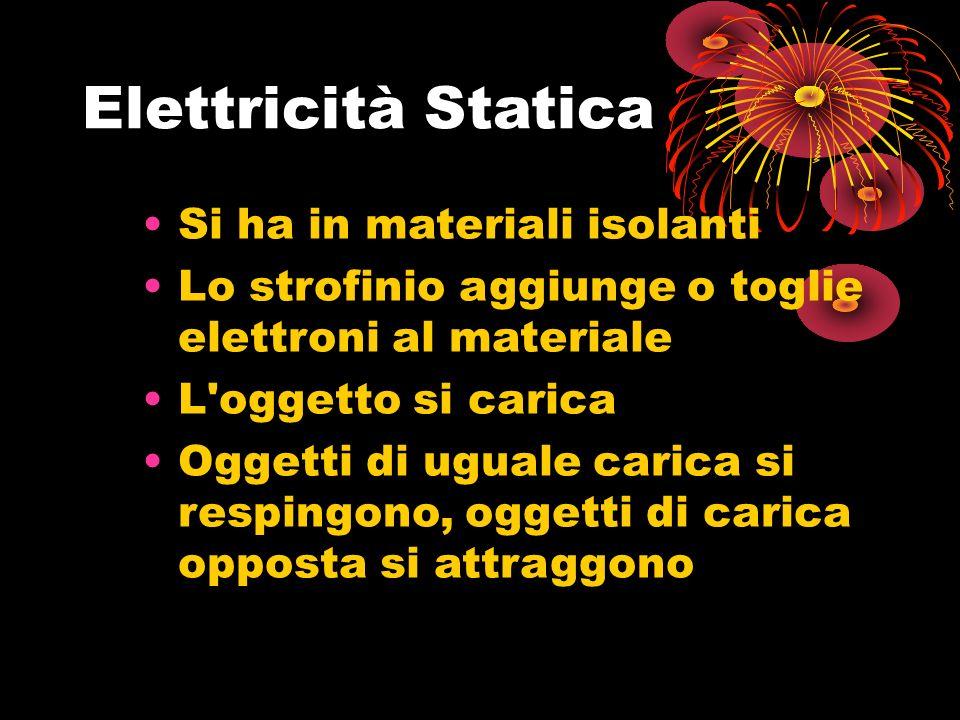 Elettricità Statica Si ha in materiali isolanti Lo strofinio aggiunge o toglie elettroni al materiale L oggetto si carica Oggetti di uguale carica si respingono, oggetti di carica opposta si attraggono