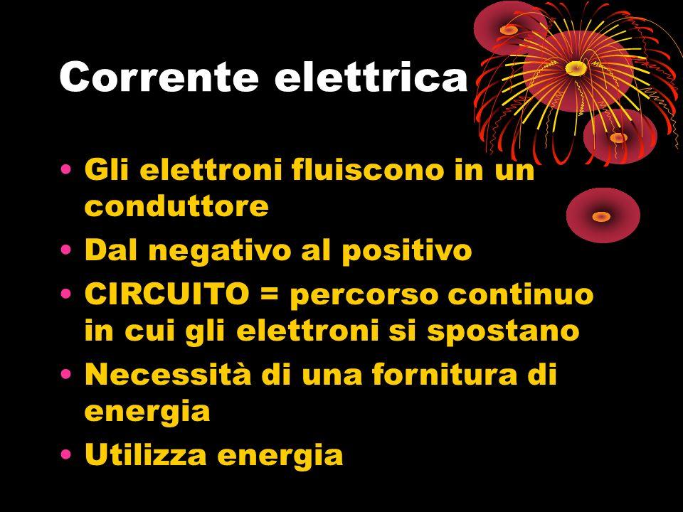 Corrente elettrica Gli elettroni fluiscono in un conduttore Dal negativo al positivo CIRCUITO = percorso continuo in cui gli elettroni si spostano Necessità di una fornitura di energia Utilizza energia