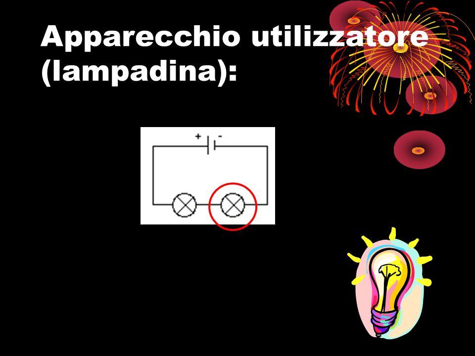 Apparecchio utilizzatore (lampadina):