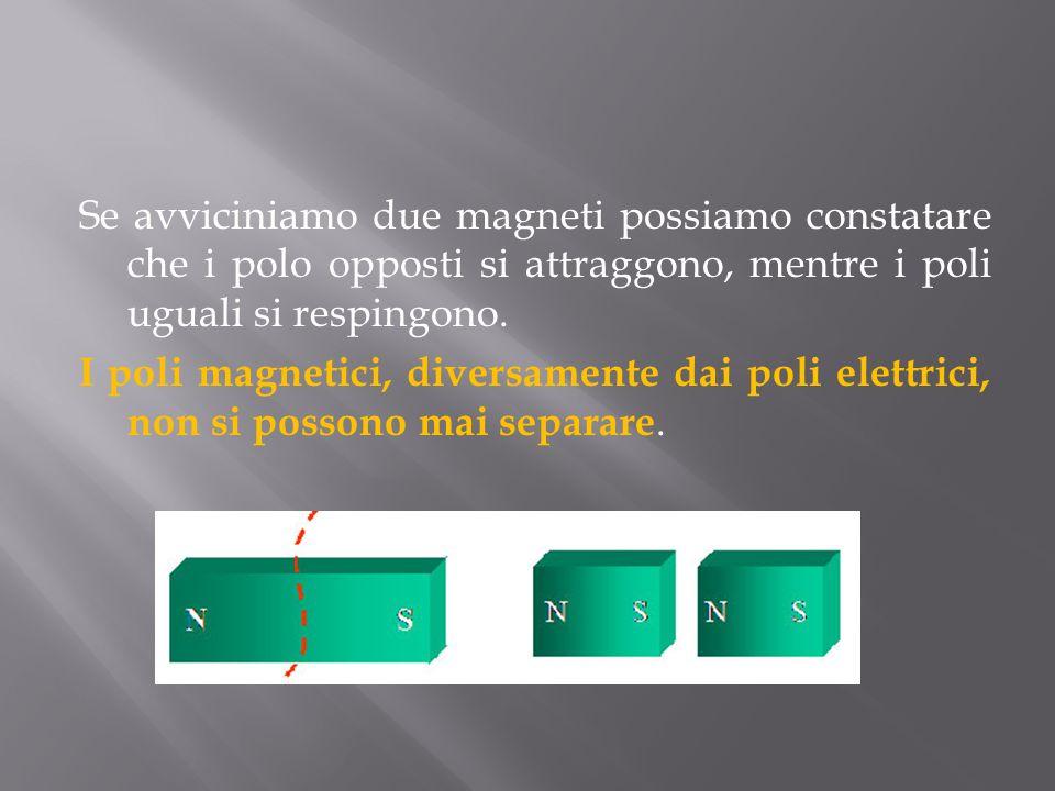 Se avviciniamo due magneti possiamo constatare che i polo opposti si attraggono, mentre i poli uguali si respingono.