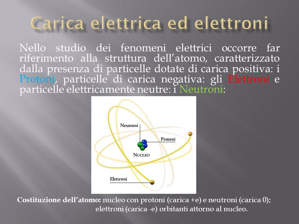 Nello studio dei fenomeni elettrici occorre far riferimento alla struttura dellatomo, caratterizzato dalla presenza di particelle dotate di carica positiva: i Protoni, particelle di carica negativa: gli Elettroni e particelle elettricamente neutre: i Neutroni: Costituzione dellatomo: nucleo con protoni (carica +e) e neutroni (carica 0); elettroni (carica -e) orbitanti attorno al nucleo.