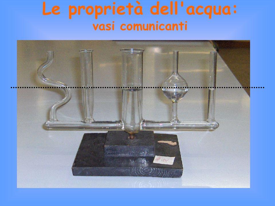 Le proprietà dell acqua: vasi comunicanti