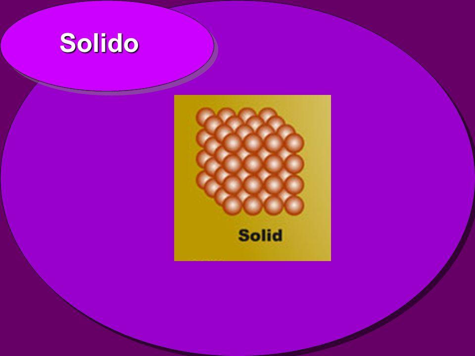 Liquido Non ha una forma definita La forma è determinata dal recipiente in cui è contenuto Il volume è definito Le particelle sono più distanti che nei solidi e possono scivolare le une sulle altre Lenergia e la temperatura sono maggiori che nel solido