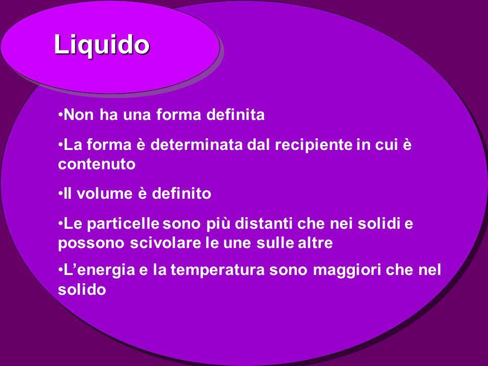 Liquido Non ha una forma definita La forma è determinata dal recipiente in cui è contenuto Il volume è definito Le particelle sono più distanti che ne