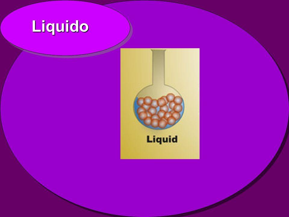 Gas Ha una forma indefinita, instabile Il volume è determinato dalrecipiente che deveessere chiusoermeticamente Le particelle sono distanti le une dallealtre e si muovonorapidamente Le energie e le temperature sono piùalte sia rispetto aisolidi che rispetto ailiquidi