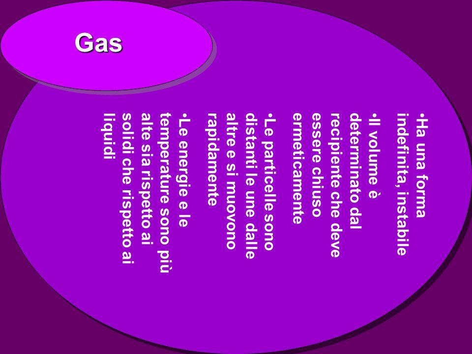 Gas Ha una forma indefinita, instabile Il volume è determinato dalrecipiente che deveessere chiusoermeticamente Le particelle sono distanti le une dal