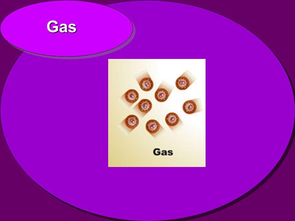 Plasma Più caldo del gas Un plasma si verifica tra i 1000 gradi Celsius e 1,000,000,000 di gradi Celsius E costituito da particelle cariche, normalmente in ugual quantità