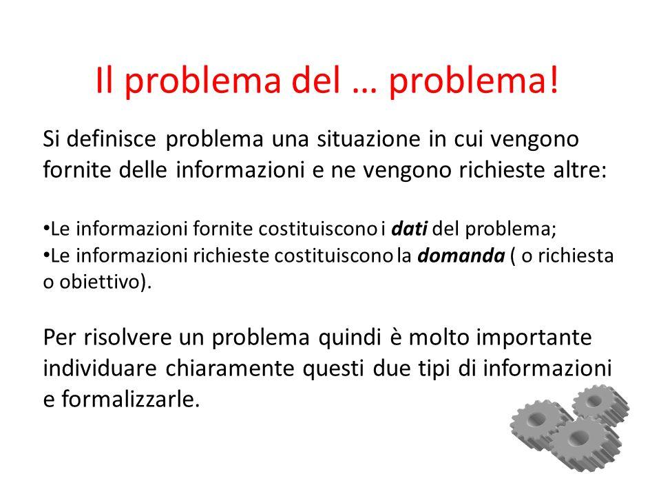 Il problema del … problema.