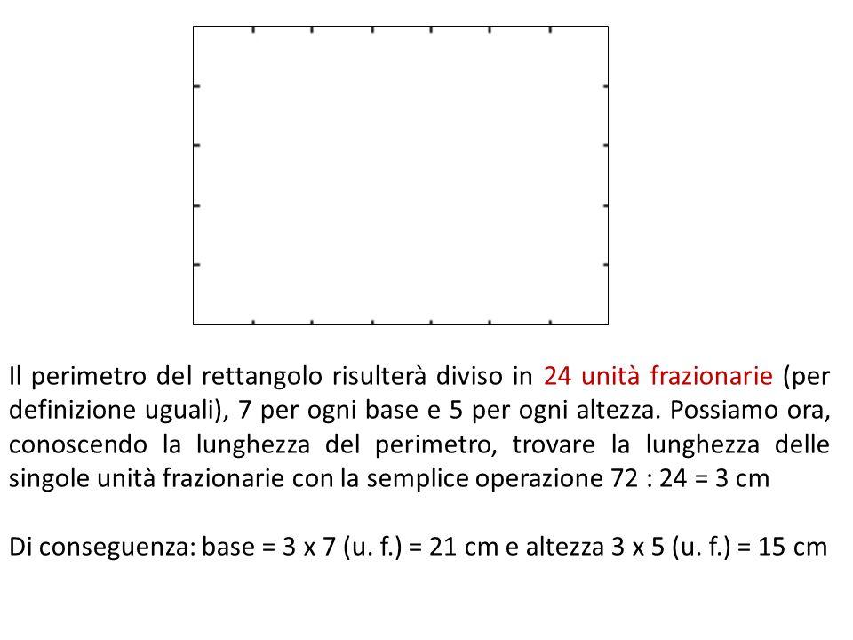 Il perimetro del rettangolo risulterà diviso in 24 unità frazionarie (per definizione uguali), 7 per ogni base e 5 per ogni altezza.