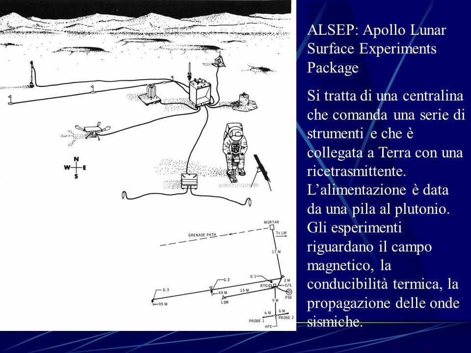 ALSEP: Apollo Lunar Surface Experiments Package Si tratta di una centralina che comanda una serie di strumenti e che è collegata a Terra con una ricet