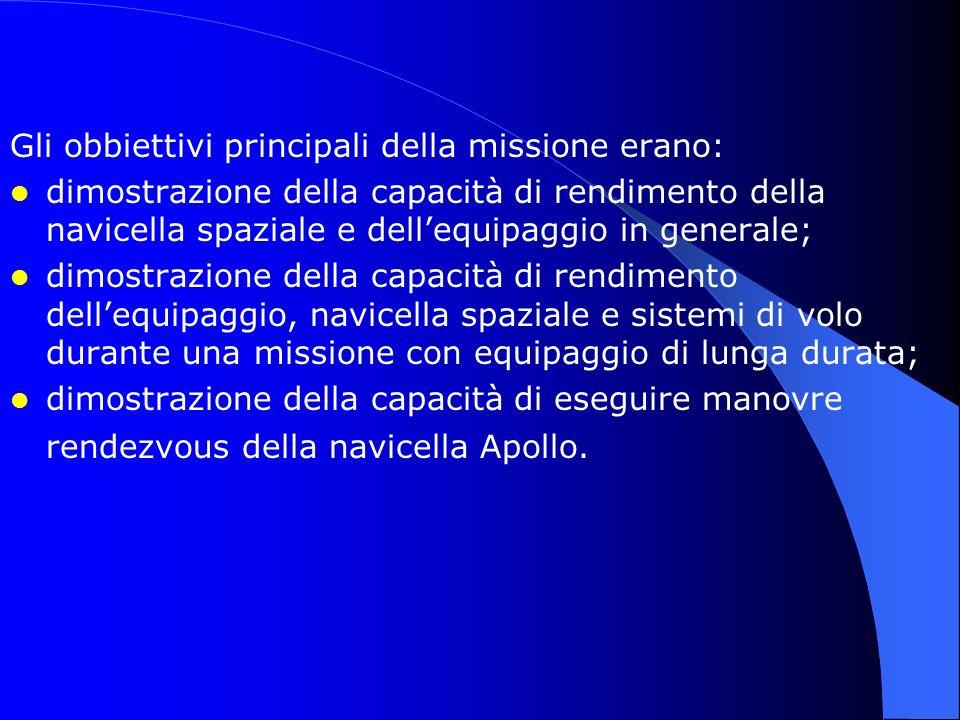 Gli obbiettivi principali della missione erano: dimostrazione della capacità di rendimento della navicella spaziale e dellequipaggio in generale; dimo