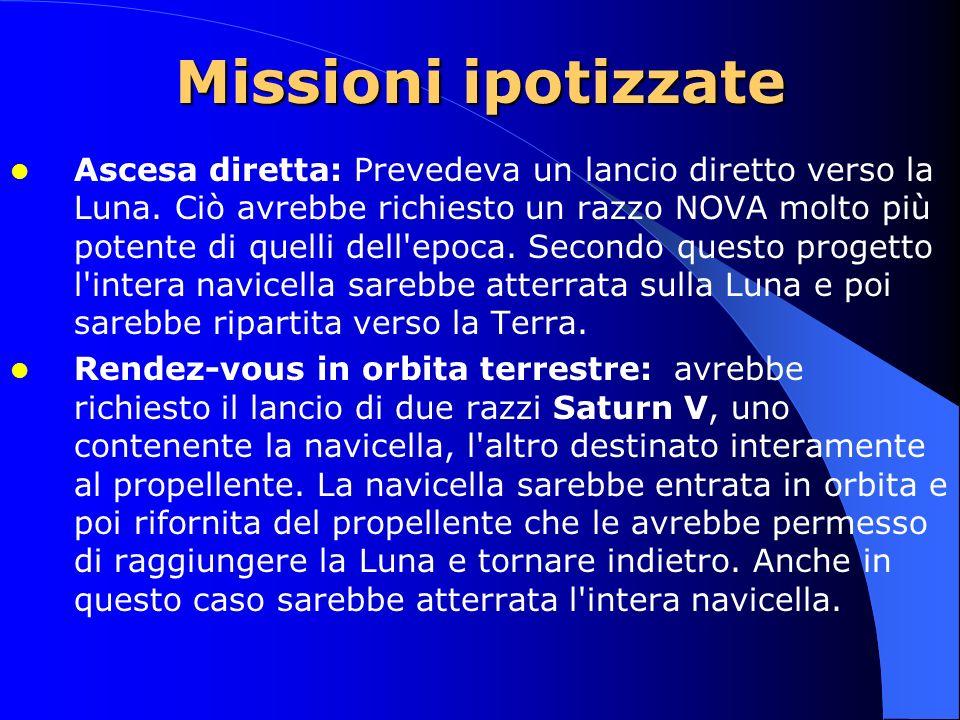 Rendez-vous in orbita lunare: Fu il piano che venne realmente usato, fu ideato da John Houbolt ed è chiamato tecnicamente LOR (Lunar orbit rendezvous).