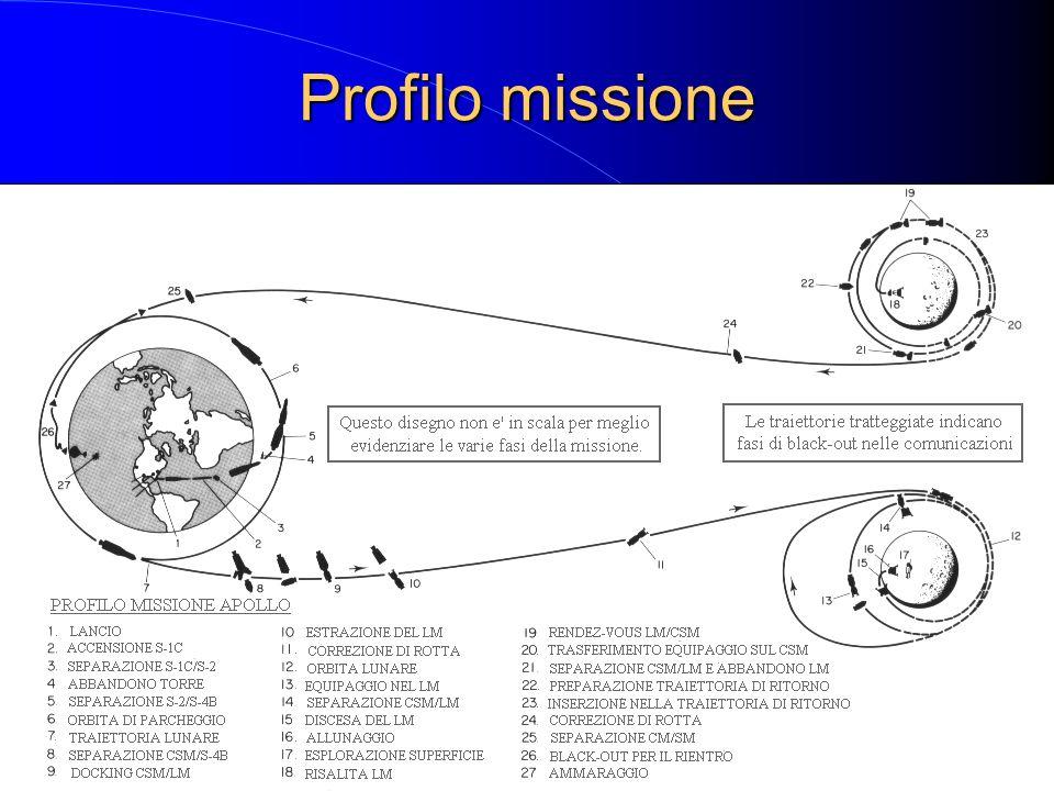 Profilo missione