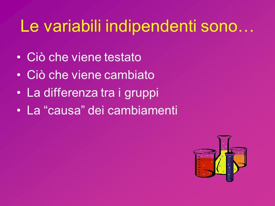 Le variabili indipendenti sono… Ciò che viene testato Ciò che viene cambiato La differenza tra i gruppi La causa dei cambiamenti