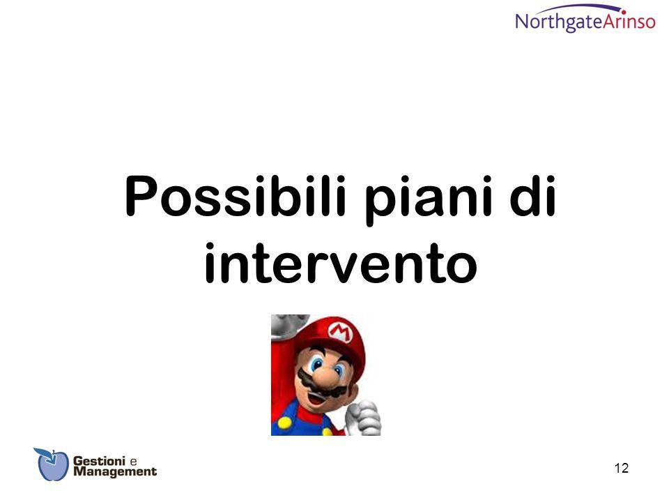 Possibili piani di intervento 12