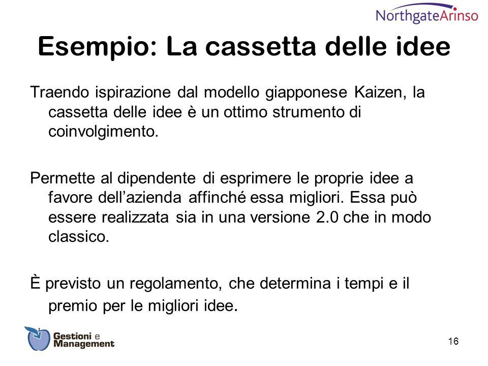 Esempio: La cassetta delle idee Traendo ispirazione dal modello giapponese Kaizen, la cassetta delle idee è un ottimo strumento di coinvolgimento. Per