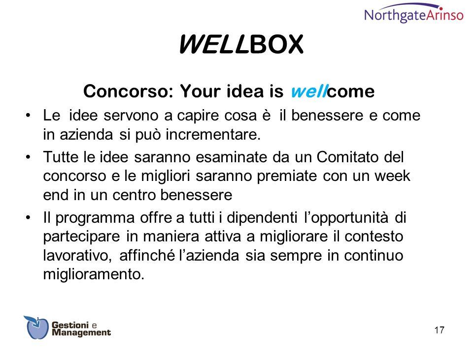 WELLBOX Concorso: Your idea is wellcome Le idee servono a capire cosa è il benessere e come in azienda si può incrementare. Tutte le idee saranno esam