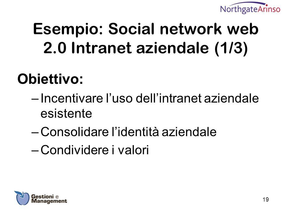 Esempio: Social network web 2.0 Intranet aziendale (1/3) Obiettivo: –Incentivare luso dellintranet aziendale esistente –Consolidare lidentità aziendal