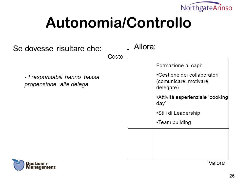 Autonomia/Controllo - I responsabili hanno bassa propensione alla delega Se dovesse risultare che: Formazione ai capi: Gestione dei collaboratori (com