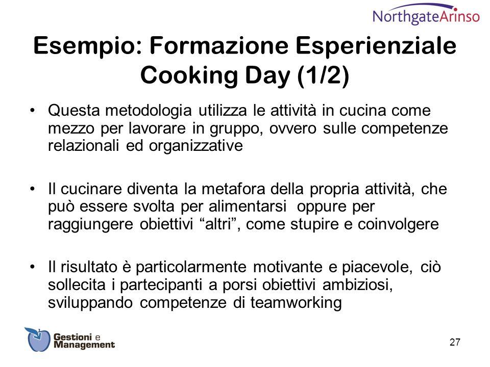 Esempio: Formazione Esperienziale Cooking Day (1/2) Questa metodologia utilizza le attività in cucina come mezzo per lavorare in gruppo, ovvero sulle
