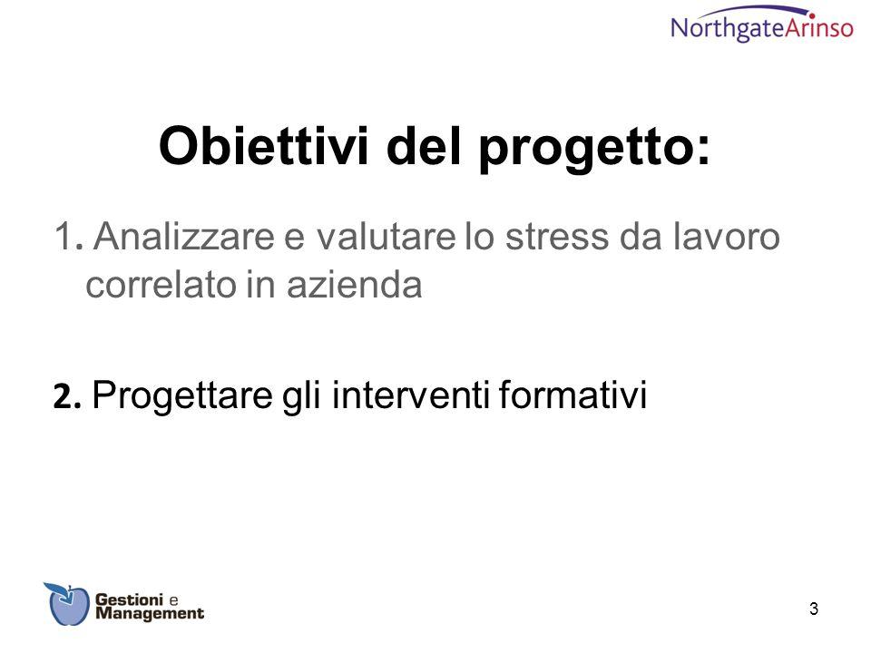 Obiettivi del progetto: 1. Analizzare e valutare lo stress da lavoro correlato in azienda 2. Progettare gli interventi formativi 3