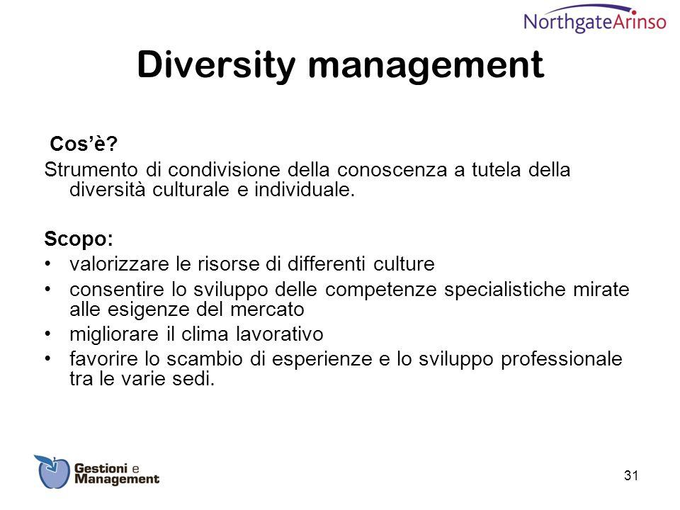 Diversity management Cosè? Strumento di condivisione della conoscenza a tutela della diversità culturale e individuale. Scopo: valorizzare le risorse
