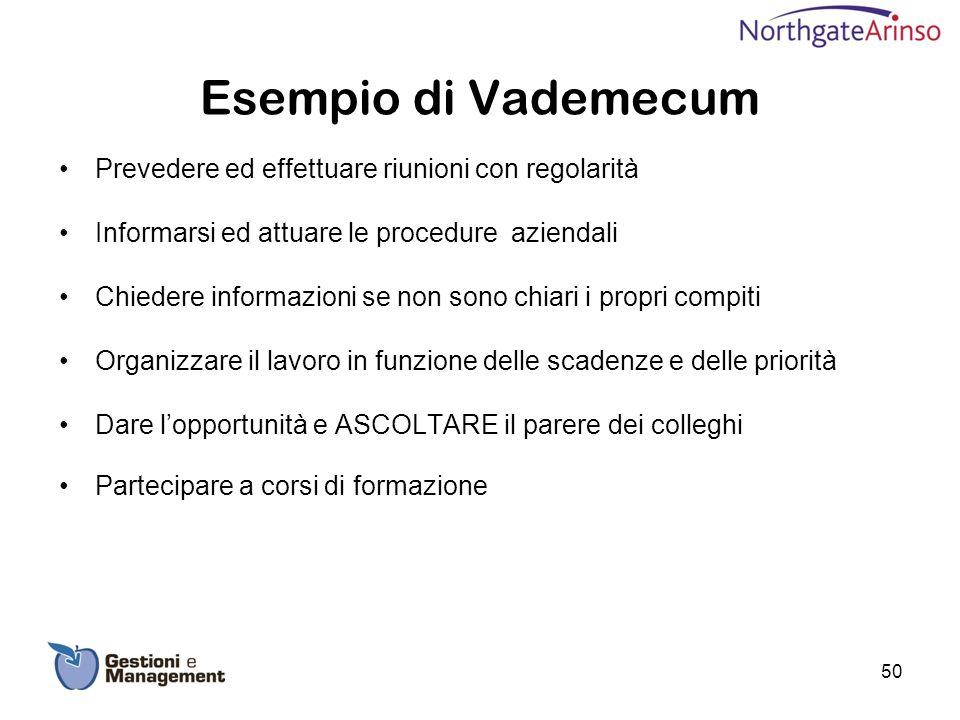 Esempio di Vademecum Prevedere ed effettuare riunioni con regolarità Informarsi ed attuare le procedure aziendali Chiedere informazioni se non sono ch