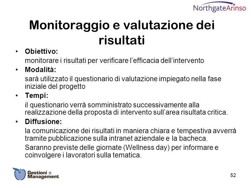 Obiettivo: monitorare i risultati per verificare lefficacia dellintervento Modalità: sarà utilizzato il questionario di valutazione impiegato nella fa